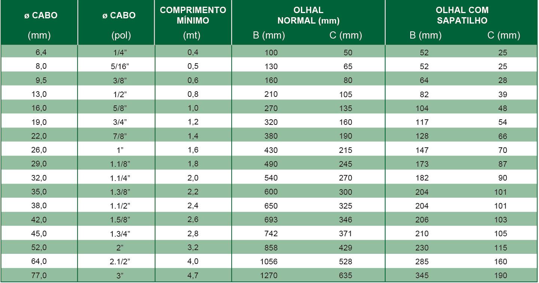 NEADE laços tabela 004 rev2